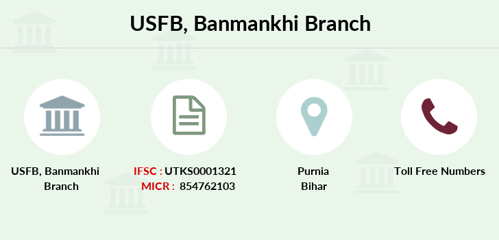 Utkarsh-small-finance-bank Banmankhi branch