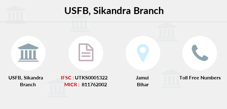 Utkarsh-small-finance-bank Sikandra branch