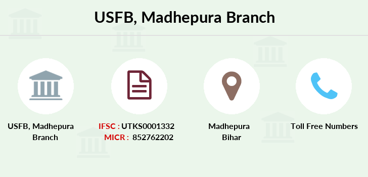 Utkarsh-small-finance-bank Madhepura branch