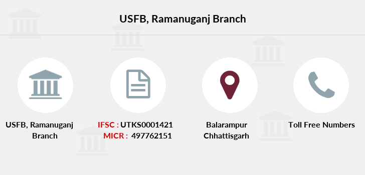 Utkarsh-small-finance-bank Ramanuganj branch