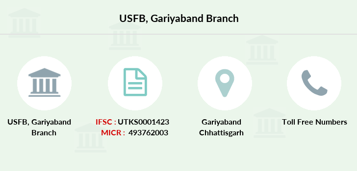 Utkarsh-small-finance-bank Gariyaband branch