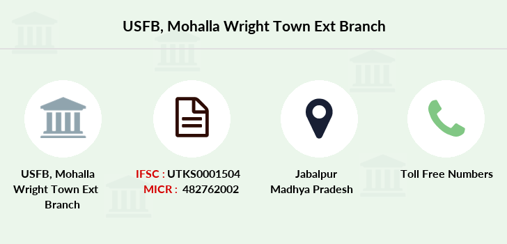 Utkarsh-small-finance-bank Mohalla-wright-town-ext branch