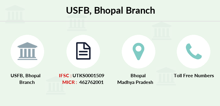 Utkarsh-small-finance-bank Bhopal branch
