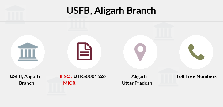 Utkarsh-small-finance-bank Aligarh branch
