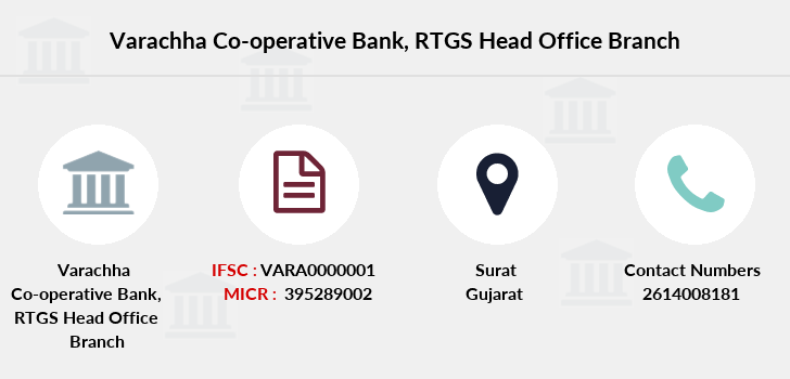 Varachha-co-op-bank Rtgs-head-office branch