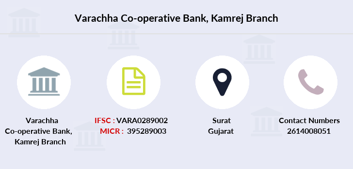 Varachha-co-op-bank Kamrej branch