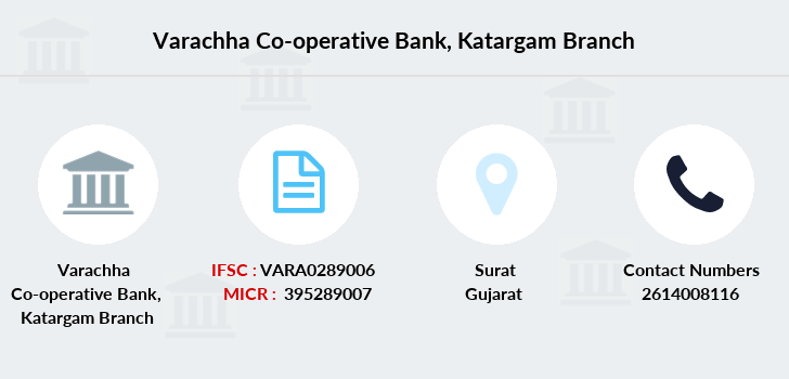Varachha-co-op-bank Katargam branch