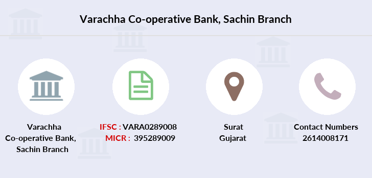 Varachha-co-op-bank Sachin branch