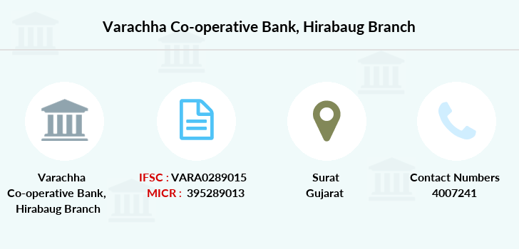 Varachha-co-op-bank Hirabaug branch