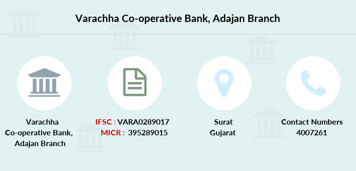 Varachha-co-op-bank Adajan branch