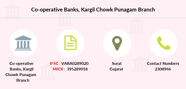 Co-operative-banks Kargil-chowk-punagam branch