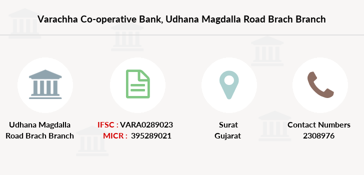 Varachha-co-op-bank Udhana-magdalla-road-brach branch