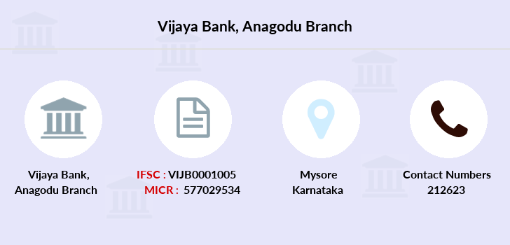 Vijaya-bank Anagodu branch