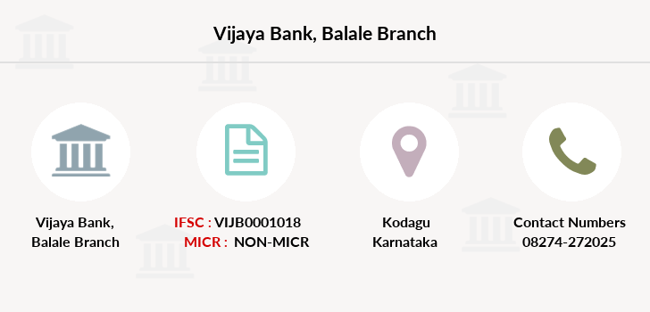 Vijaya-bank Balale branch