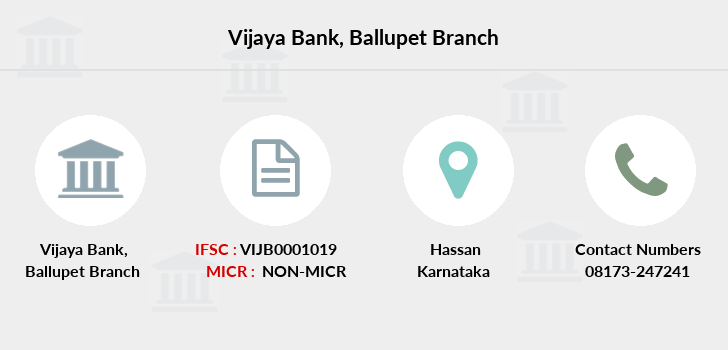 Vijaya-bank Ballupet branch