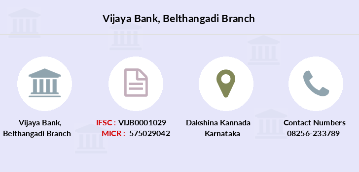 Vijaya-bank Belthangadi branch