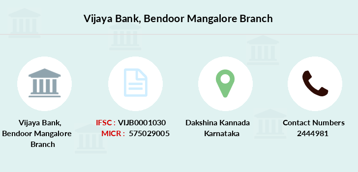 Vijaya-bank Bendoor-mangalore branch