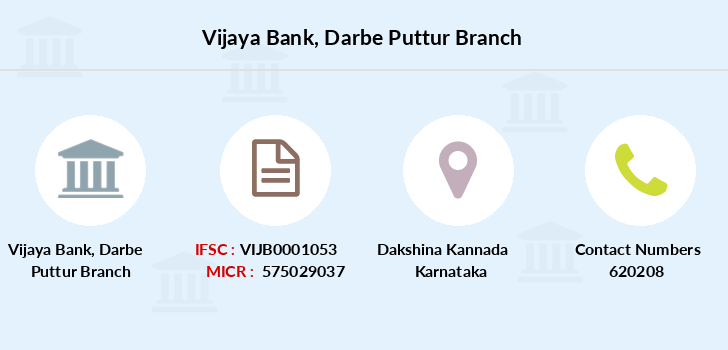 Vijaya-bank Darbe-puttur branch