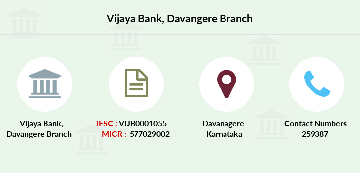 Vijaya-bank Davangere branch