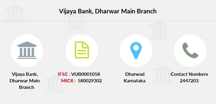 Vijaya-bank Dharwar-main branch