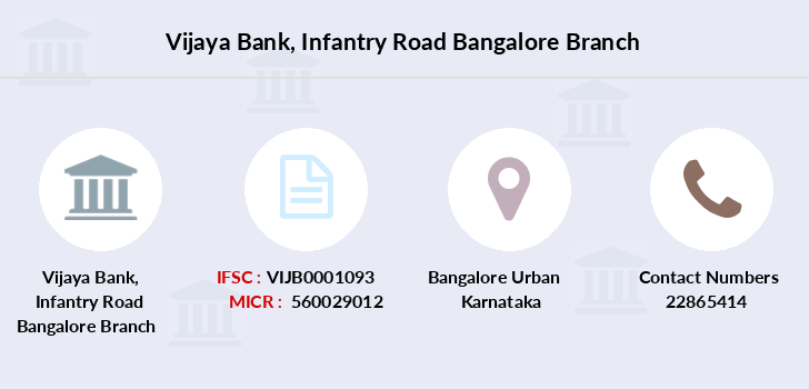Vijaya-bank Infantry-road-bangalore branch
