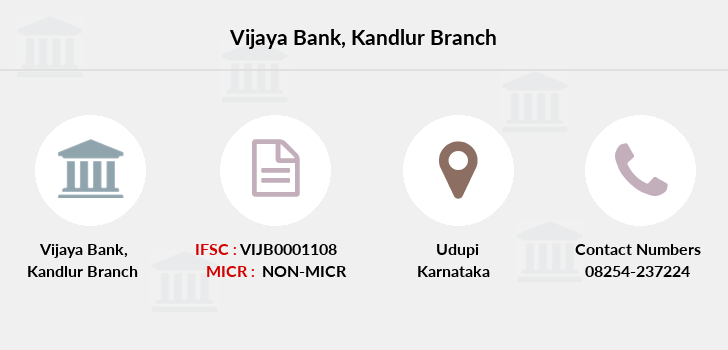 Vijaya-bank Kandlur branch
