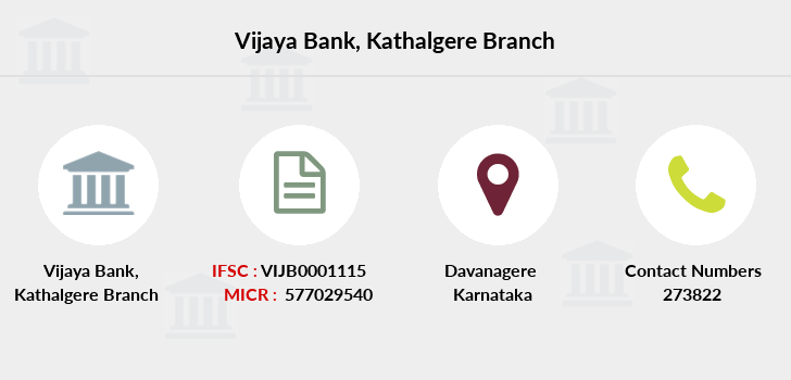 Vijaya-bank Kathalgere branch
