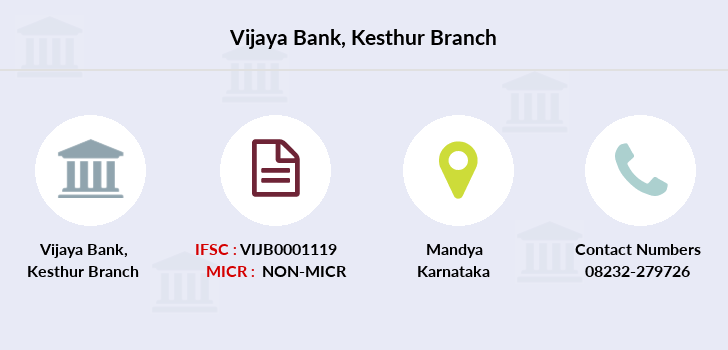 Vijaya-bank Kesthur branch