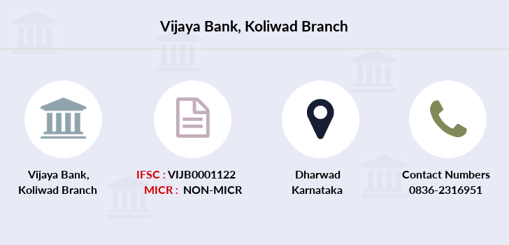 Vijaya-bank Koliwad branch