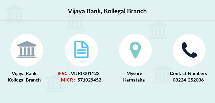 Vijaya-bank Kollegal branch