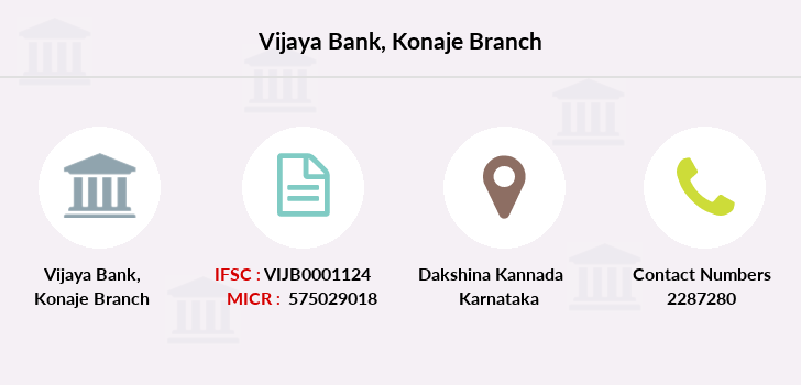 Vijaya-bank Konaje branch
