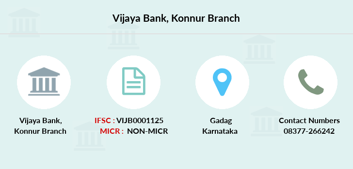 Vijaya-bank Konnur branch