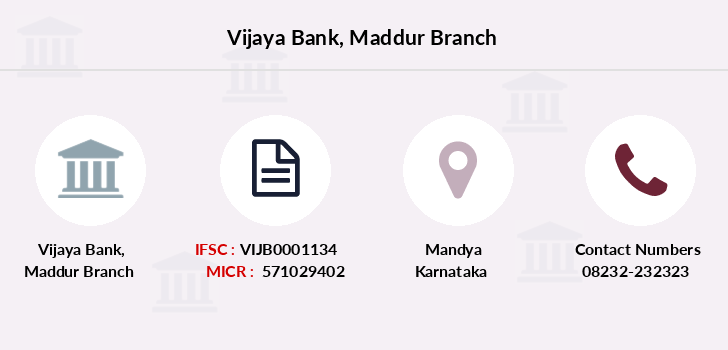 Vijaya-bank Maddur branch