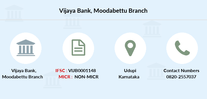 Vijaya-bank Moodabettu branch