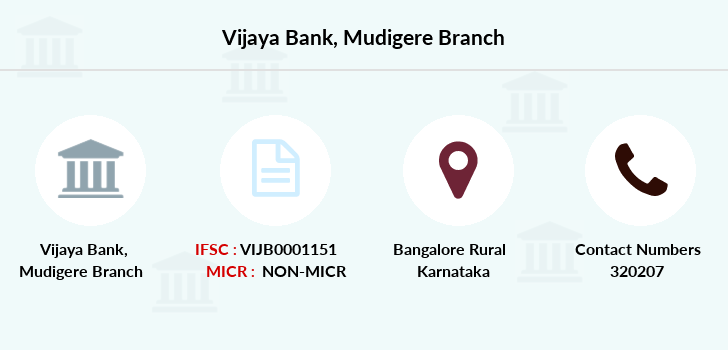 Vijaya-bank Mudigere branch