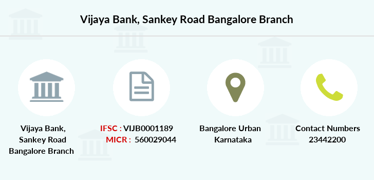 Vijaya-bank Sankey-road-bangalore branch