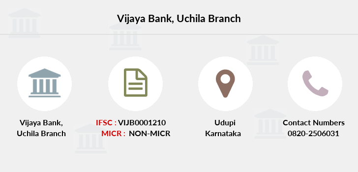 Vijaya-bank Uchila branch