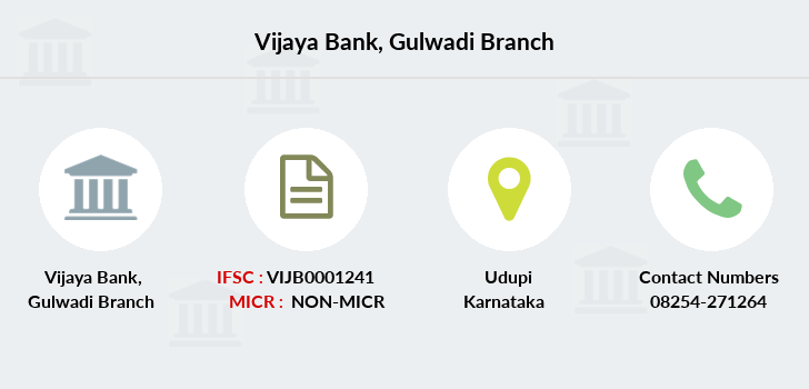 Vijaya-bank Gulwadi branch