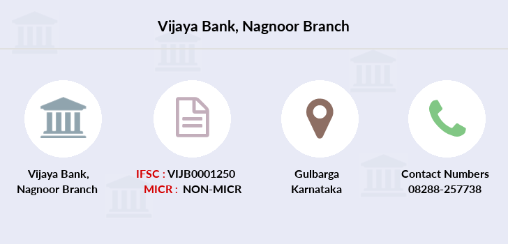 Vijaya-bank Nagnoor branch
