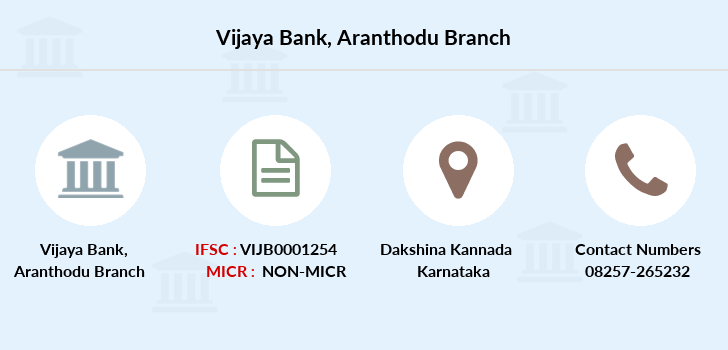 Vijaya-bank Aranthodu branch