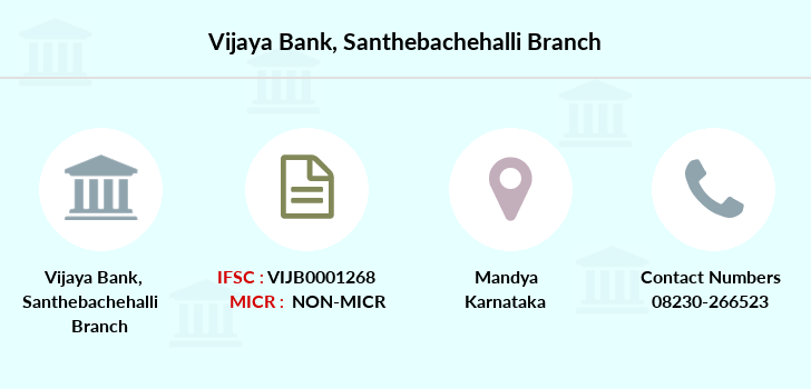 Vijaya-bank Santhebachehalli branch