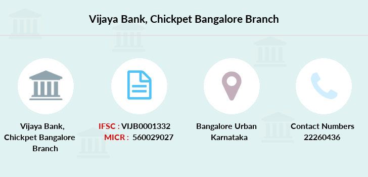 Vijaya-bank Chickpet-bangalore branch