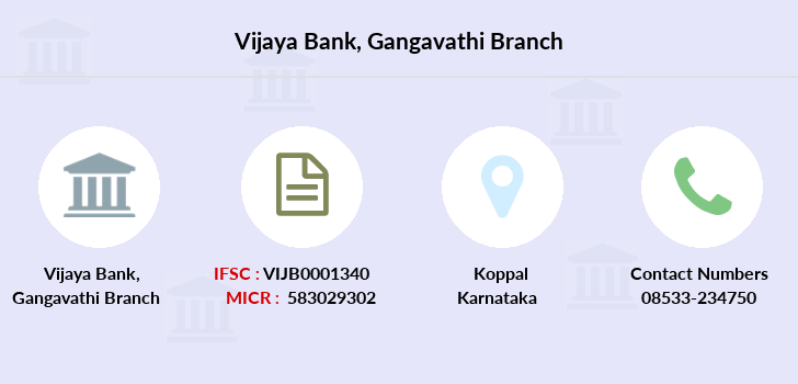 Vijaya-bank Gangavathi branch