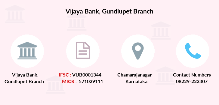 Vijaya-bank Gundlupet branch