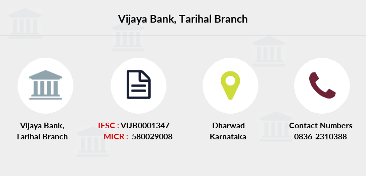 Vijaya-bank Tarihal branch