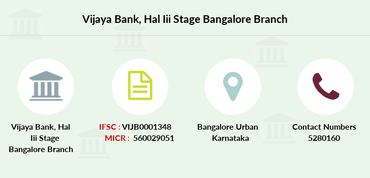 Vijaya-bank Hal-iii-stage-bangalore branch