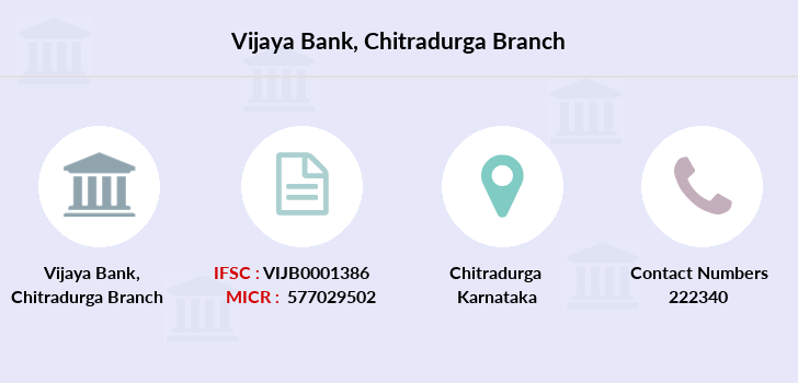 Vijaya-bank Chitradurga branch