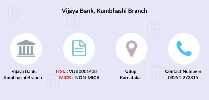 Vijaya-bank Kumbhashi branch