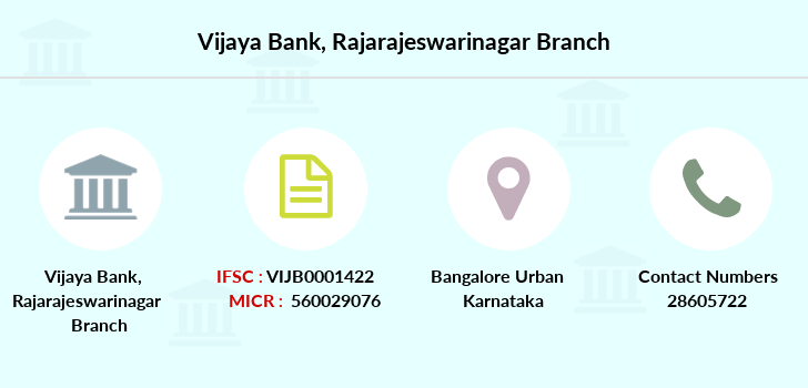 Vijaya-bank Rajarajeswarinagar branch