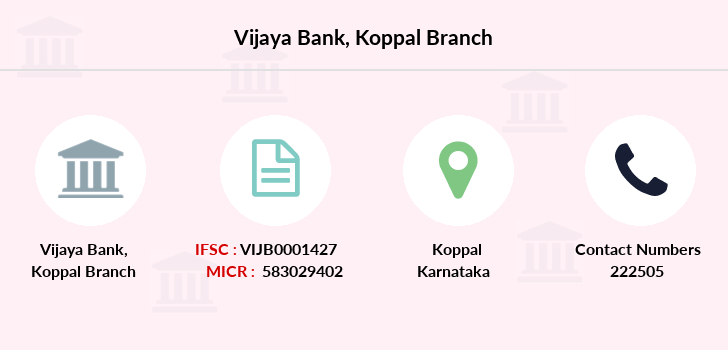 Vijaya-bank Koppal branch